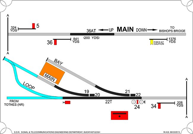 Ashburton Junction layout 2013